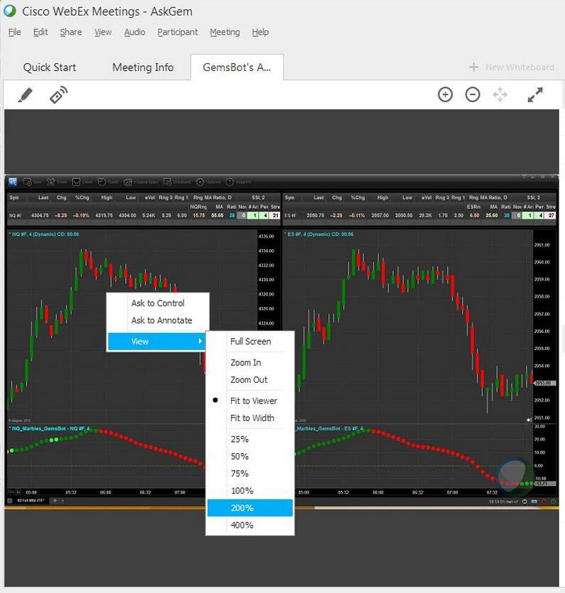 Gemsbot trading signals